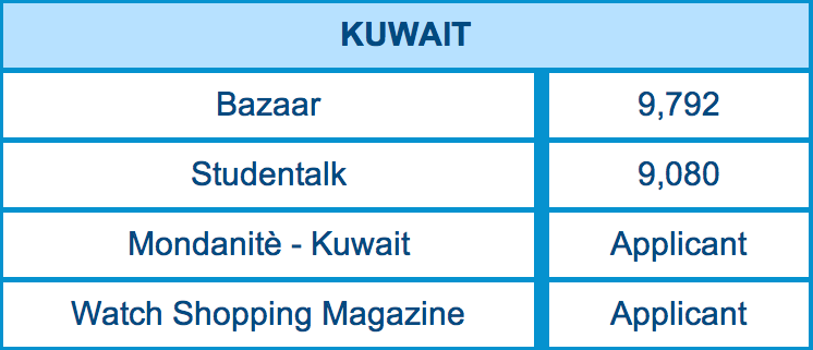 case study national bank of kuwait Ibrahim dabdoub at the national bank of kuwait hbr case solution & harvard case analysis the distinguishing attribute of ataaba would be that the initial a few verses finish with the same.